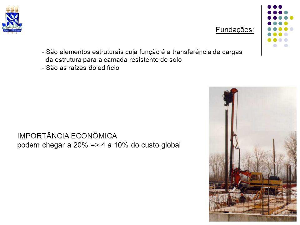 IMPORTÂNCIA ECONÔMICA podem chegar a 20% => 4 a 10% do custo global