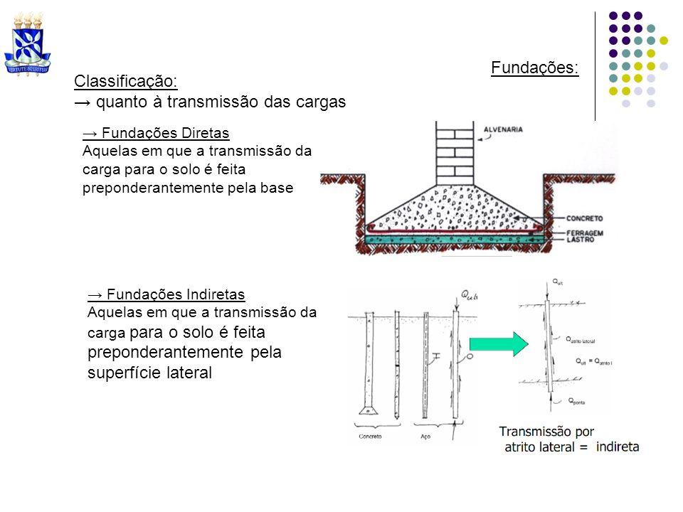 → quanto à transmissão das cargas