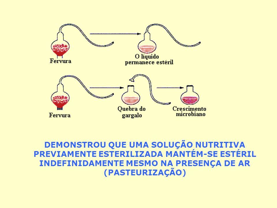 DEMONSTROU QUE UMA SOLUÇÃO NUTRITIVA PREVIAMENTE ESTERILIZADA MANTÉM-SE ESTÉRIL INDEFINIDAMENTE MESMO NA PRESENÇA DE AR (PASTEURIZAÇÃO)