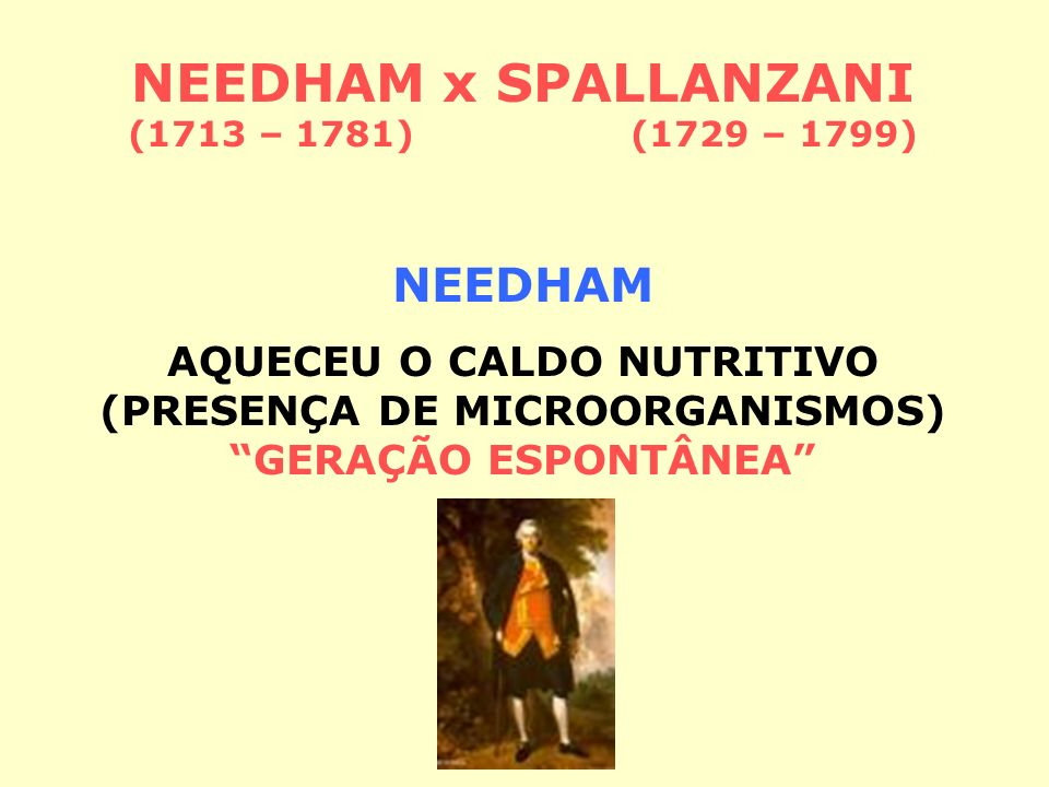 NEEDHAM x SPALLANZANI (1713 – 1781) (1729 – 1799)