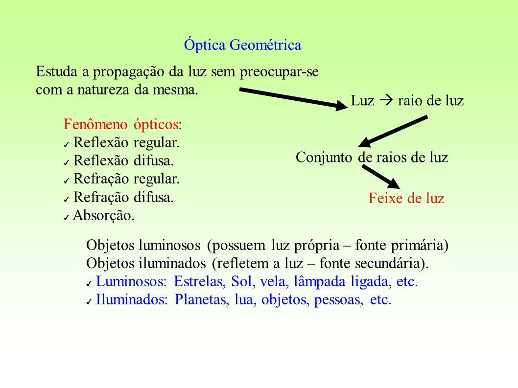 Óptica Geométrica Estuda a propagação da luz sem preocupar-se. com a natureza da mesma. Luz  raio de luz.