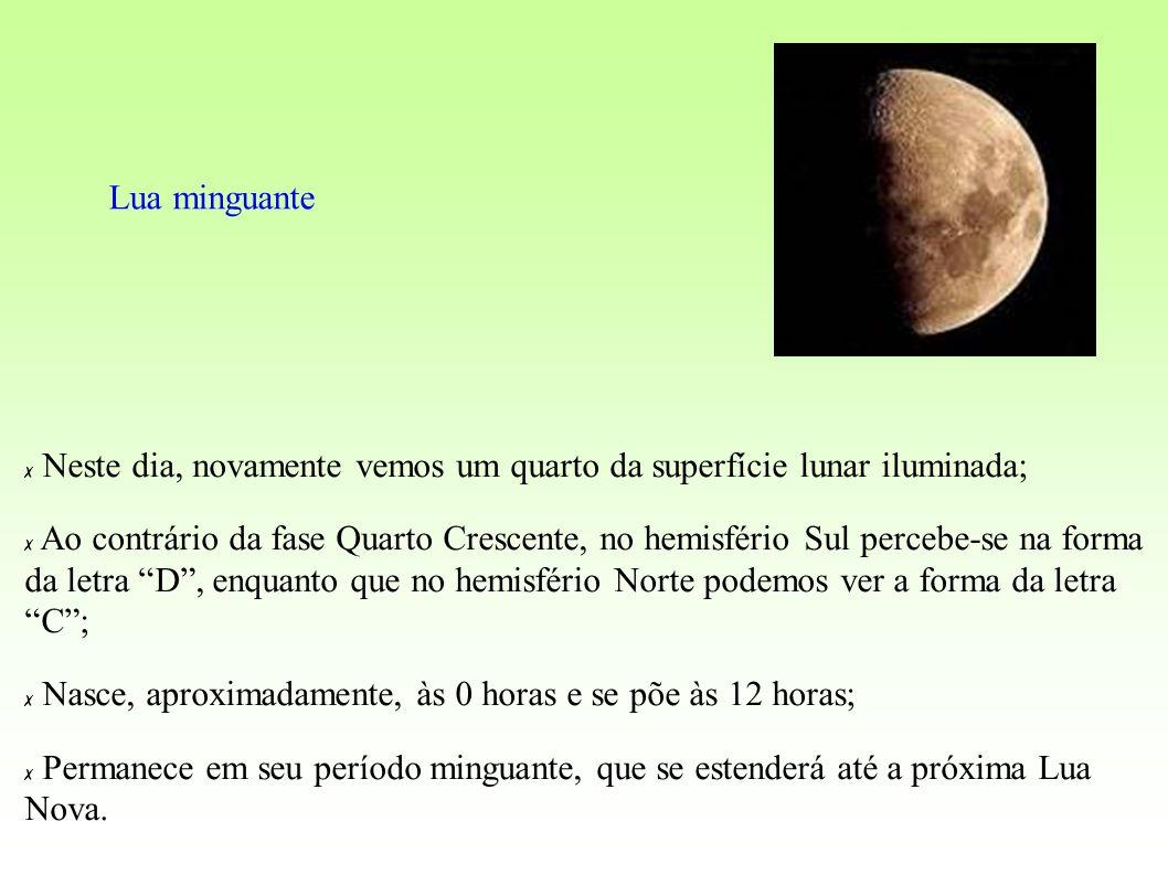Lua minguante Neste dia, novamente vemos um quarto da superfície lunar iluminada;