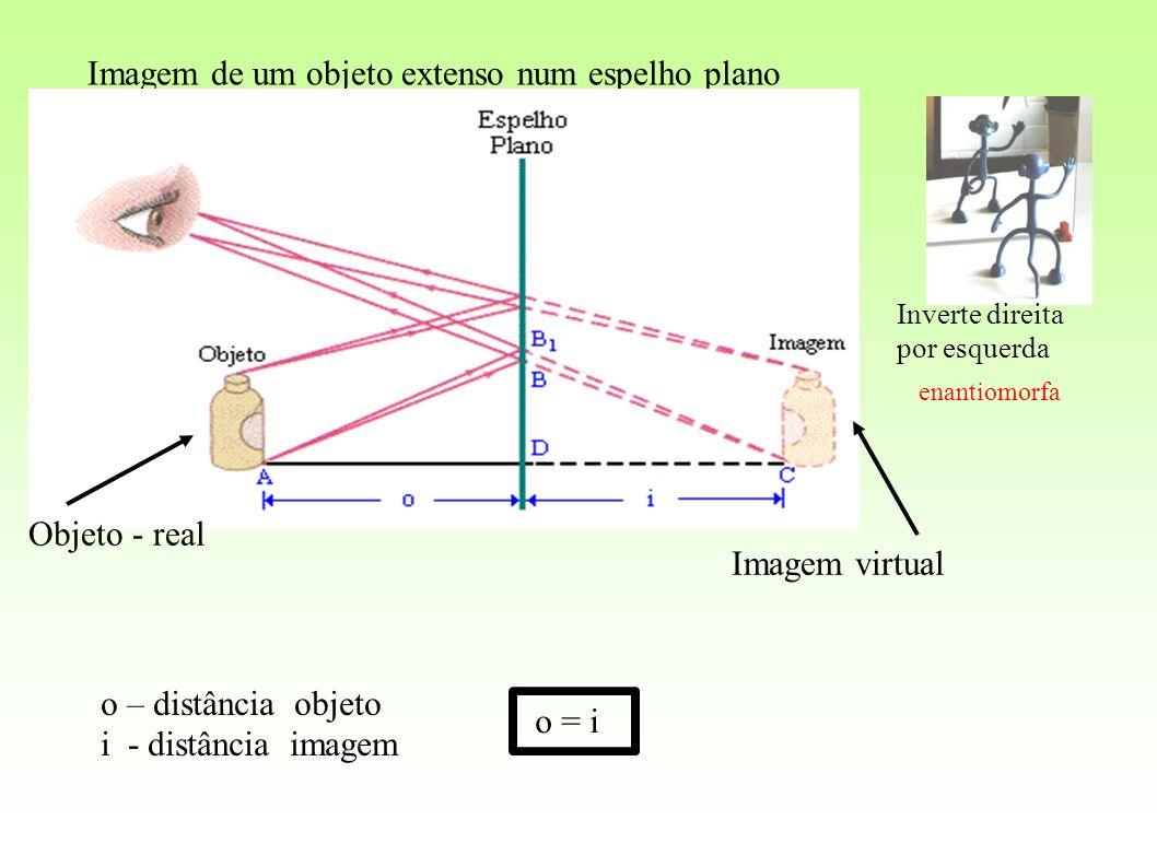 Imagem de um objeto extenso num espelho plano