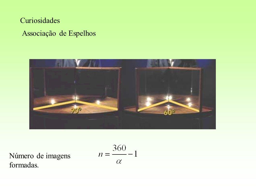 Curiosidades Associação de Espelhos Número de imagens formadas.