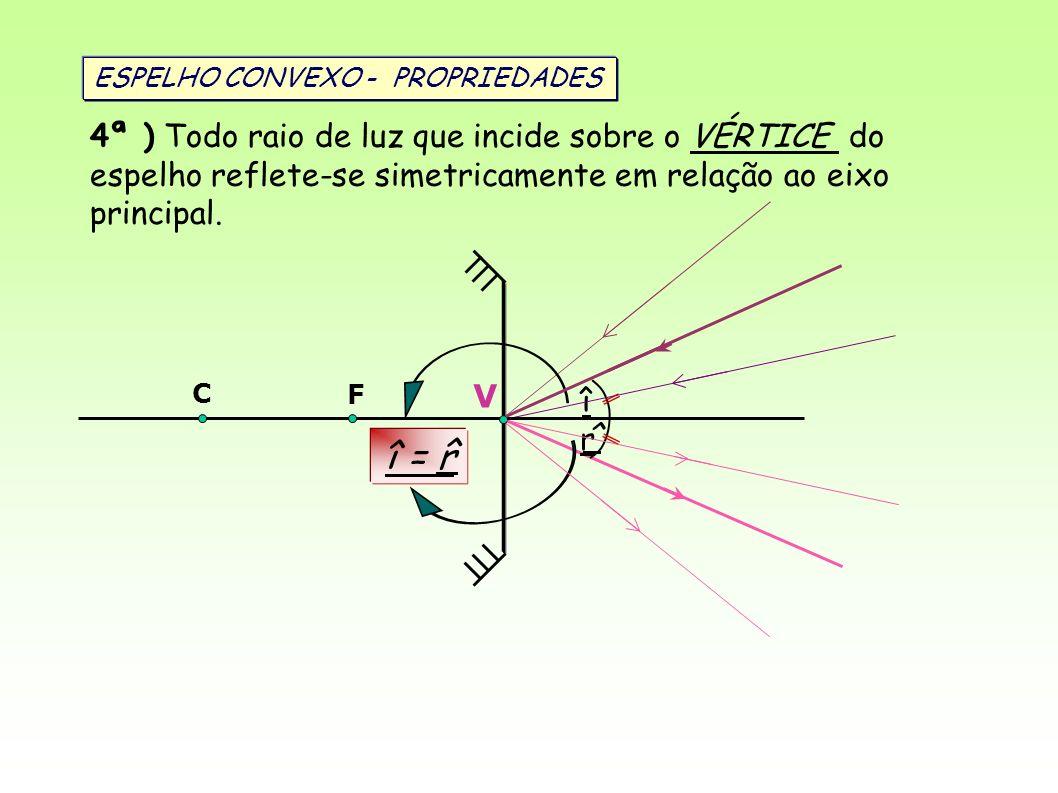 ESPELHO CONVEXO - PROPRIEDADES