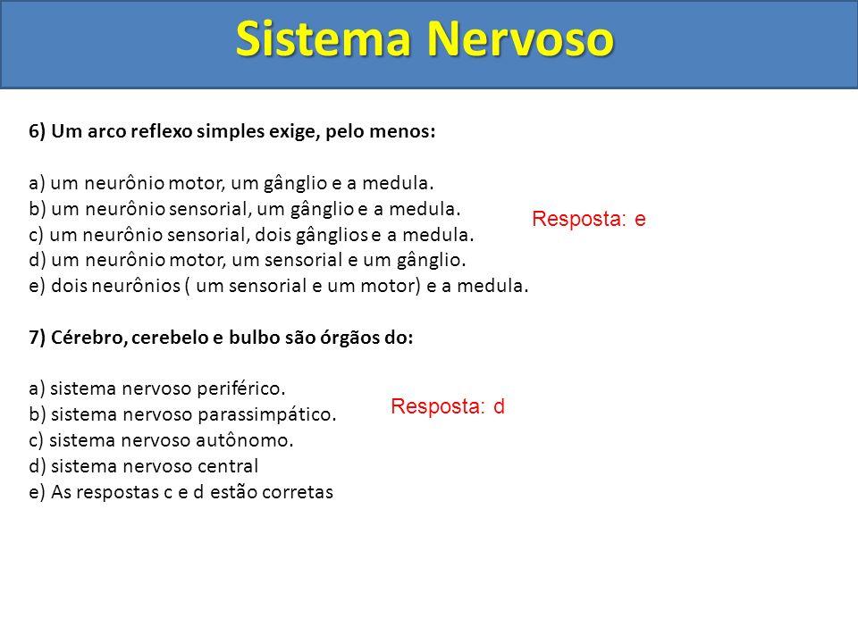 Sistema Nervoso 6) Um arco reflexo simples exige, pelo menos: