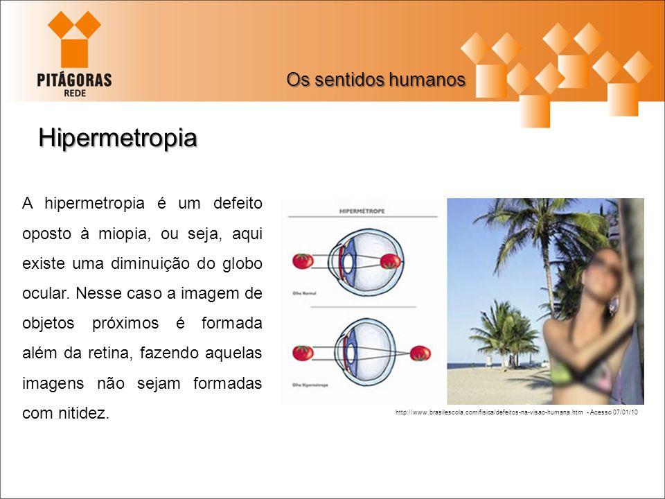 Hipermetropia Os sentidos humanos
