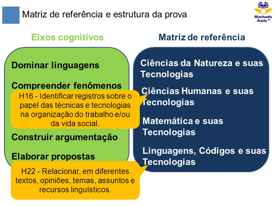 Matriz de referência e estrutura da prova
