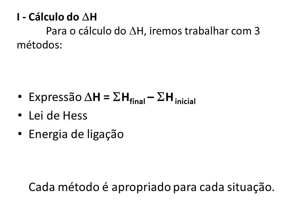 Expressão H = Hfinal – H inicial Lei de Hess Energia de ligação