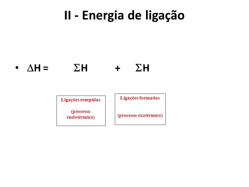 (processo exotérmico) (processo endotérmico)