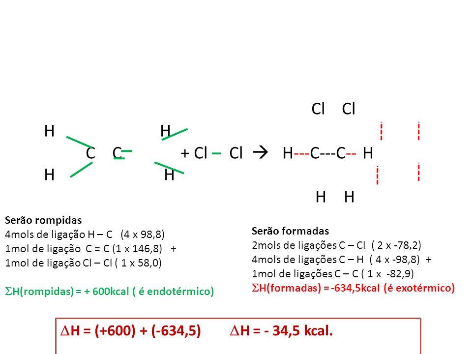 C C + Cl – Cl  H---C---C-- H H H H H