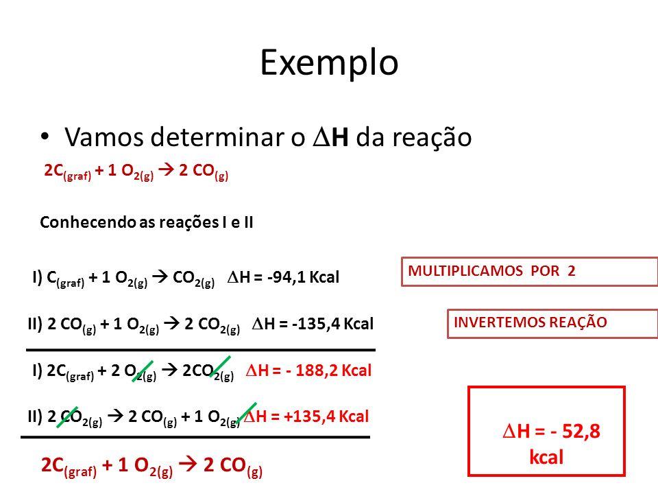 Exemplo Vamos determinar o H da reação H = - 52,8 kcal
