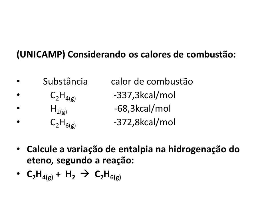 (UNICAMP) Considerando os calores de combustão: