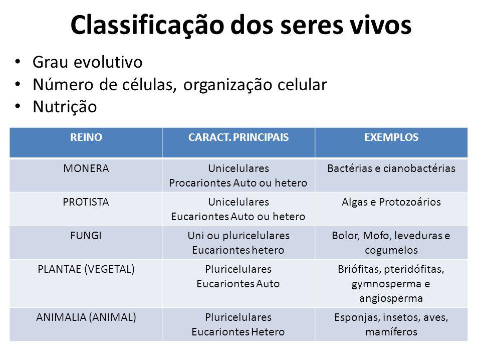 Classificação dos seres vivos