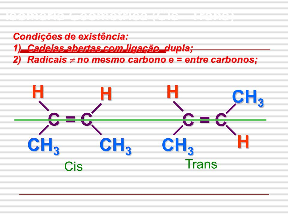C = C CH3 H H C = C CH3 H H CH3 H CH3 CH3