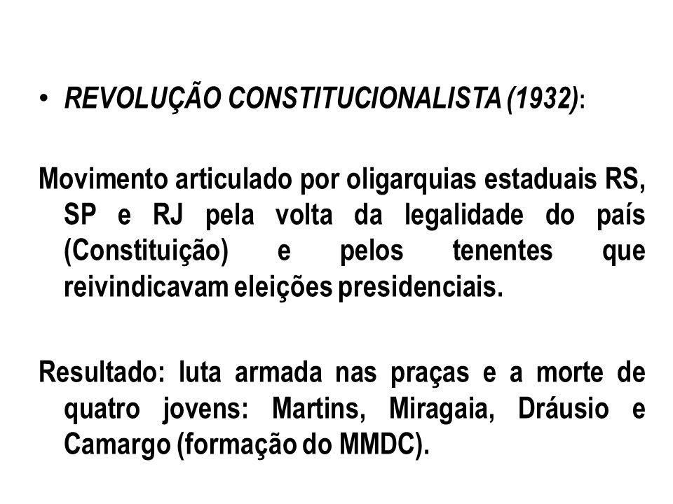 REVOLUÇÃO CONSTITUCIONALISTA (1932):