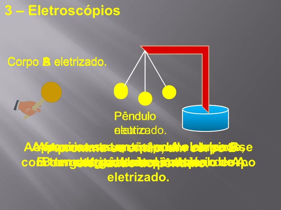 3 – Eletroscópios Corpo A eletrizado. Corpo B eletrizado. Pêndulo. eletrizado. Pêndulo. neutro.
