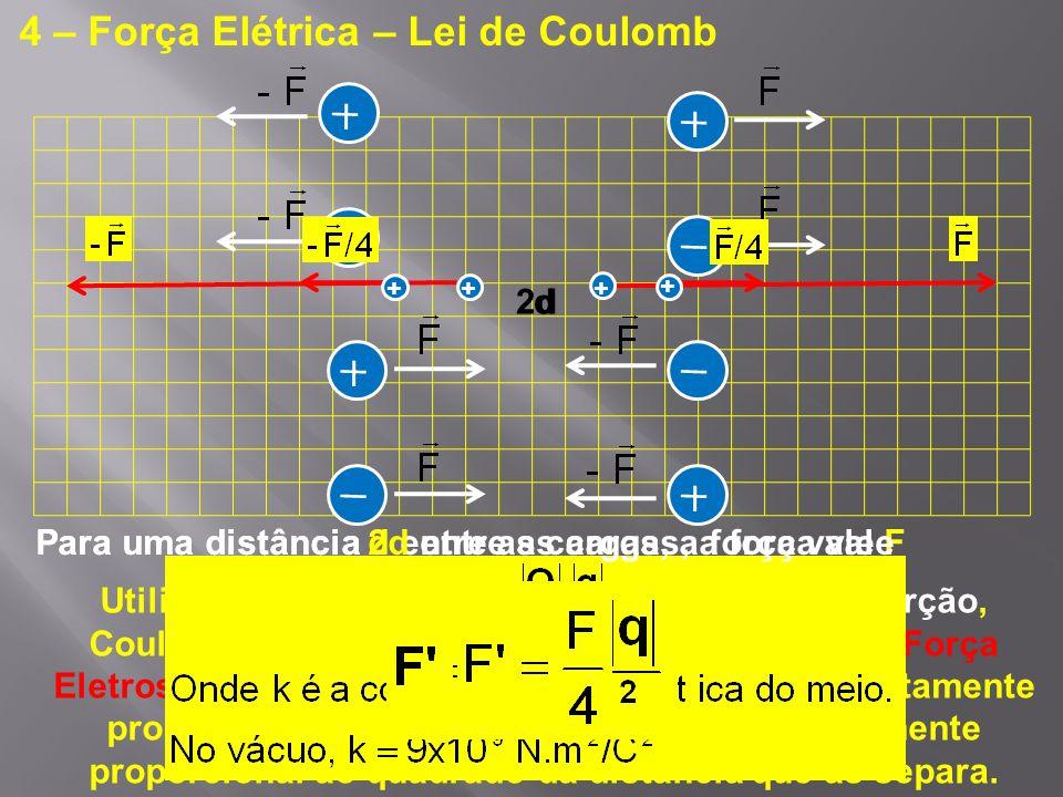 4 – Força Elétrica – Lei de Coulomb