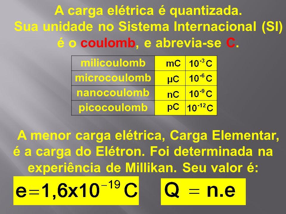 A carga elétrica é quantizada.