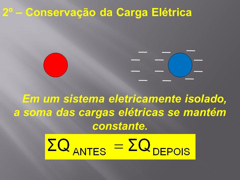 2º – Conservação da Carga Elétrica