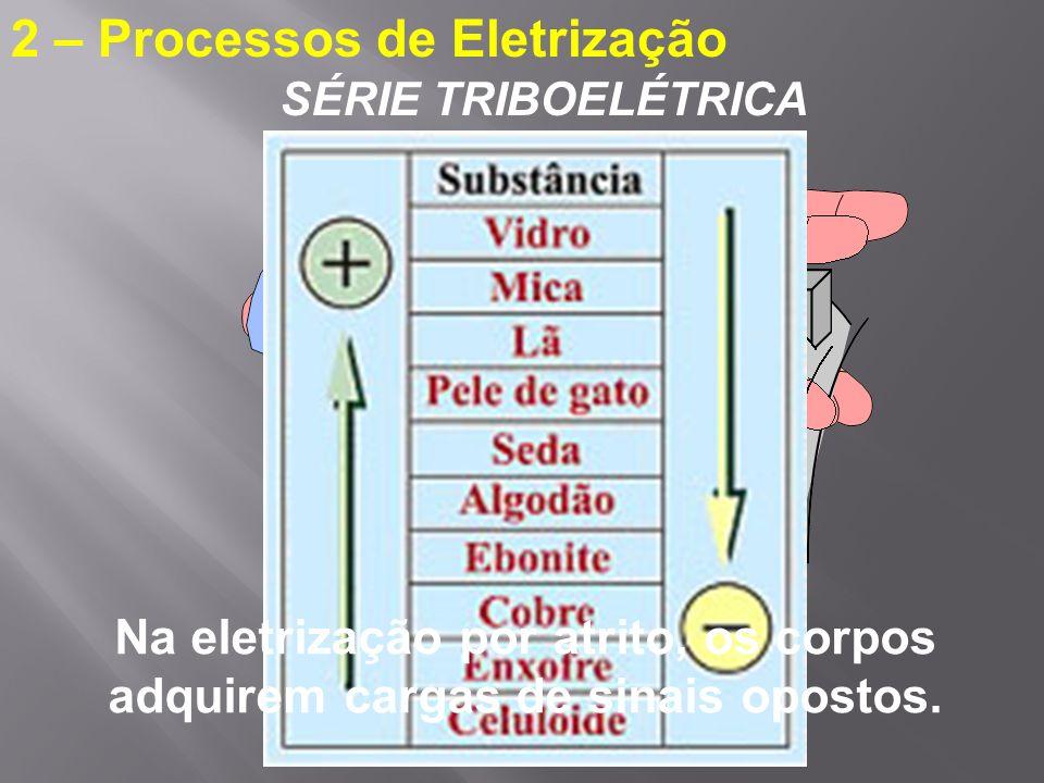 2 – Processos de Eletrização