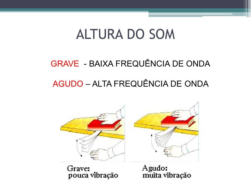ALTURA DO SOM GRAVE - BAIXA FREQUÊNCIA DE ONDA