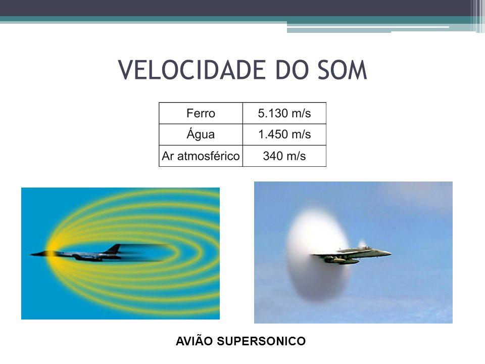 VELOCIDADE DO SOM AVIÃO SUPERSONICO