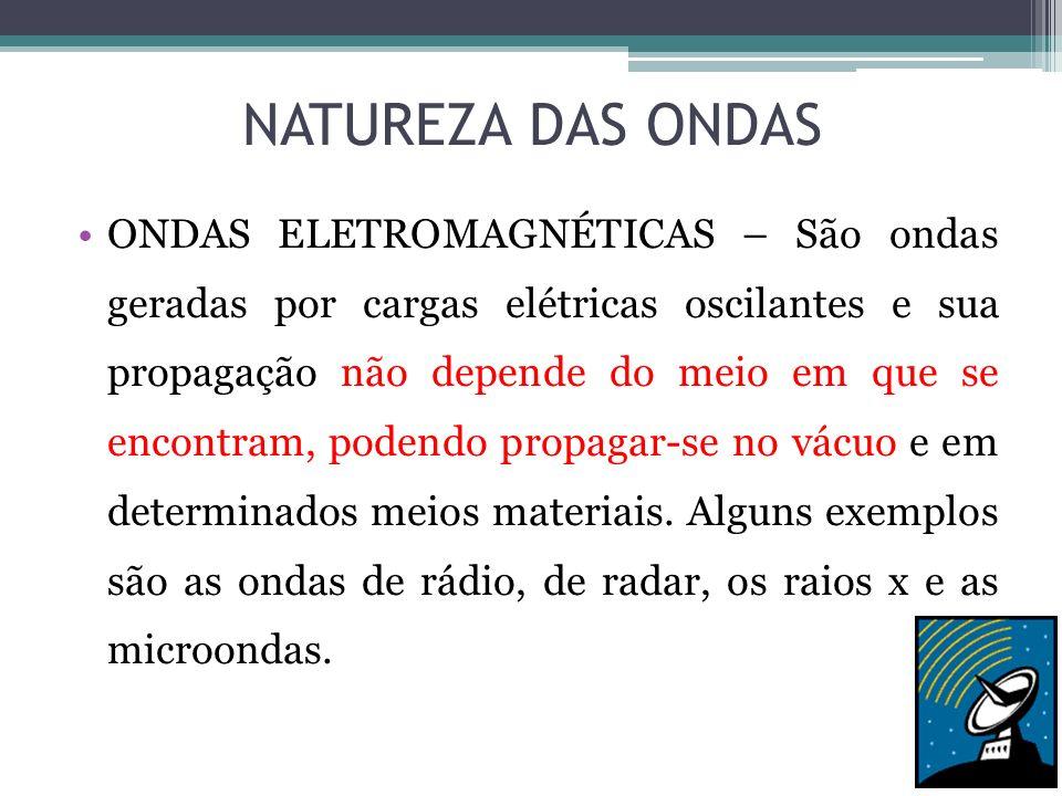 NATUREZA DAS ONDAS