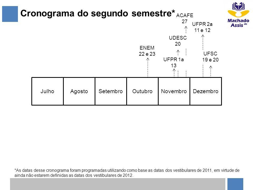 Cronograma do segundo semestre*