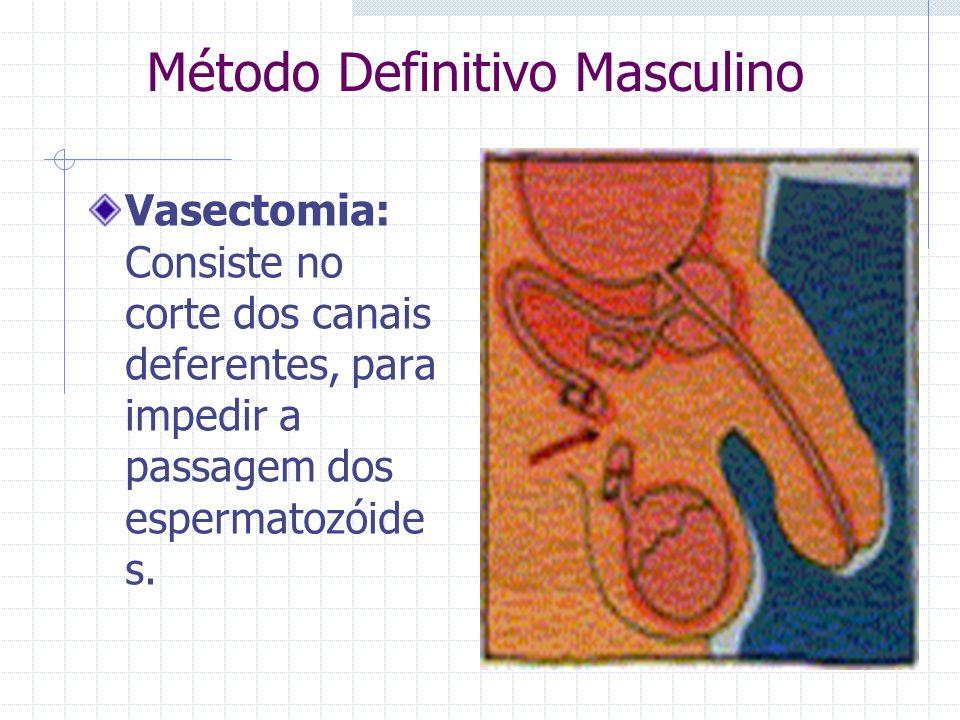 Método Definitivo Masculino