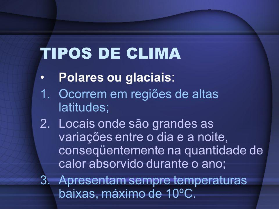 TIPOS DE CLIMA Polares ou glaciais: