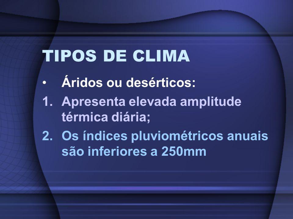 TIPOS DE CLIMA Áridos ou desérticos: