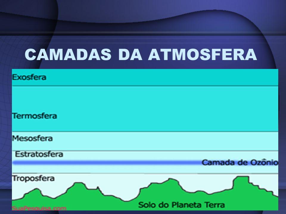 CAMADAS DA ATMOSFERA