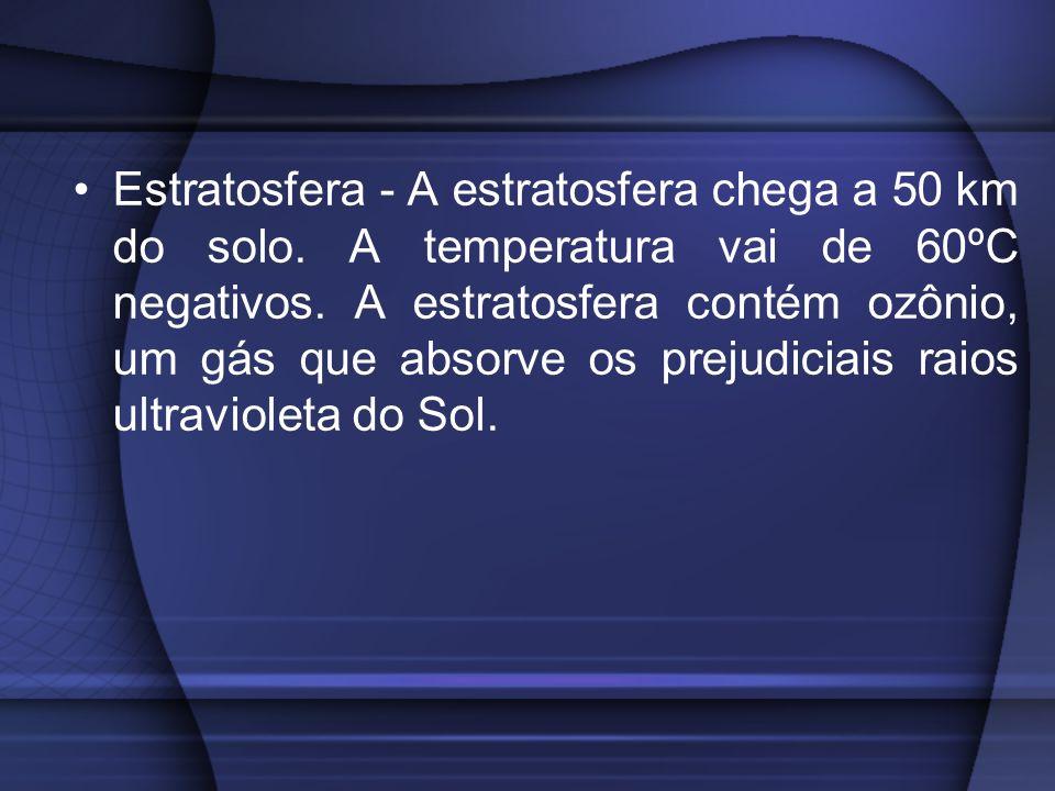 Estratosfera - A estratosfera chega a 50 km do solo