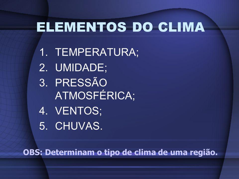 OBS: Determinam o tipo de clima de uma região.
