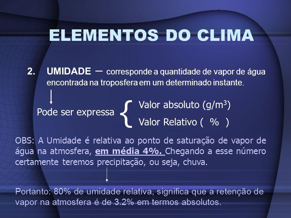 ELEMENTOS DO CLIMA 2. UMIDADE – corresponde a quantidade de vapor de água encontrada na troposfera em um determinado instante.