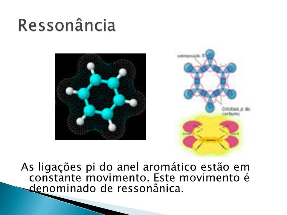 Ressonância As ligações pi do anel aromático estão em constante movimento.