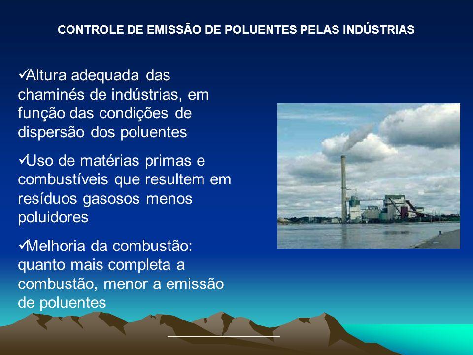 CONTROLE DE EMISSÃO DE POLUENTES PELAS INDÚSTRIAS