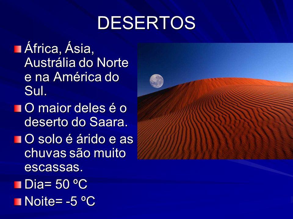 DESERTOS África, Ásia, Austrália do Norte e na América do Sul.