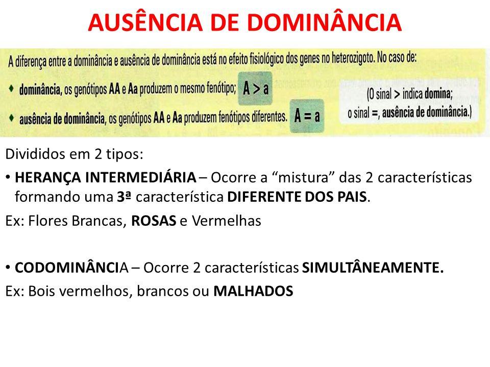 AUSÊNCIA DE DOMINÂNCIA
