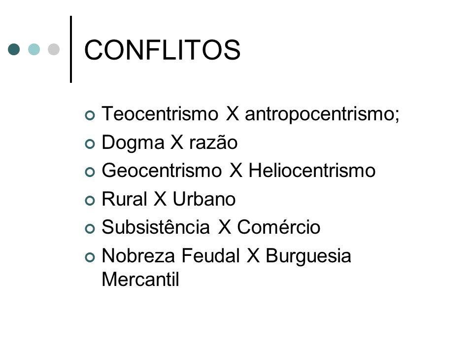 CONFLITOS Teocentrismo X antropocentrismo; Dogma X razão
