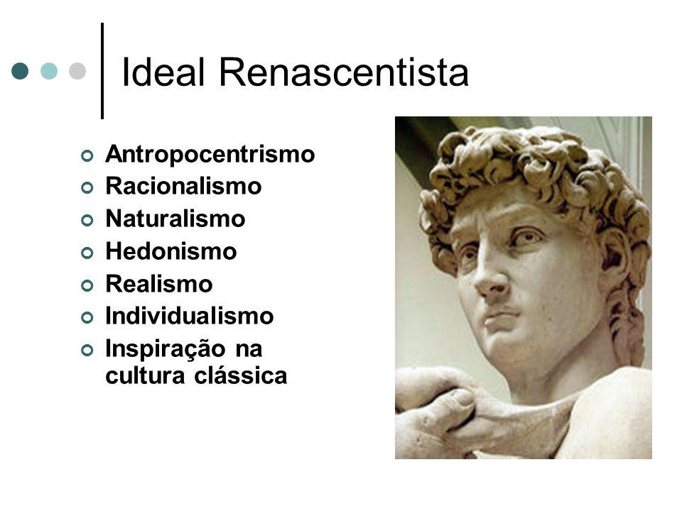 Ideal Renascentista Antropocentrismo Racionalismo Naturalismo