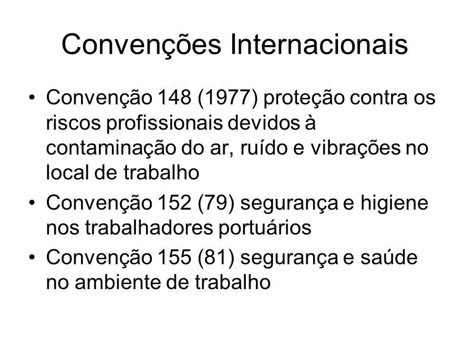 Convenções Internacionais