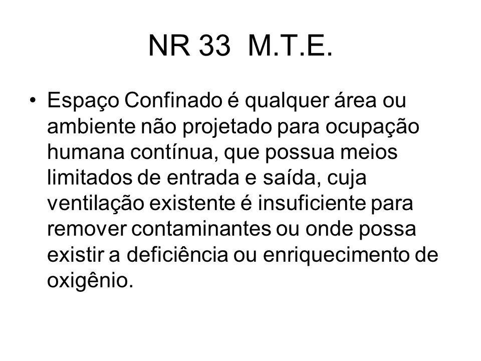 NR 33 M.T.E.