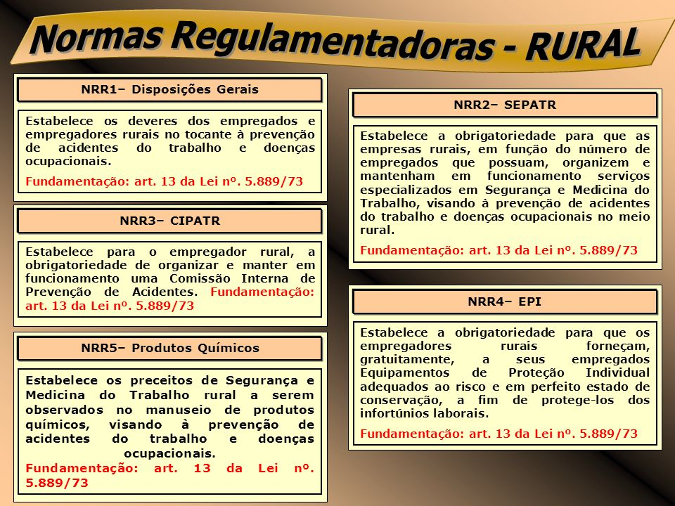 Normas Regulamentadoras - RURAL