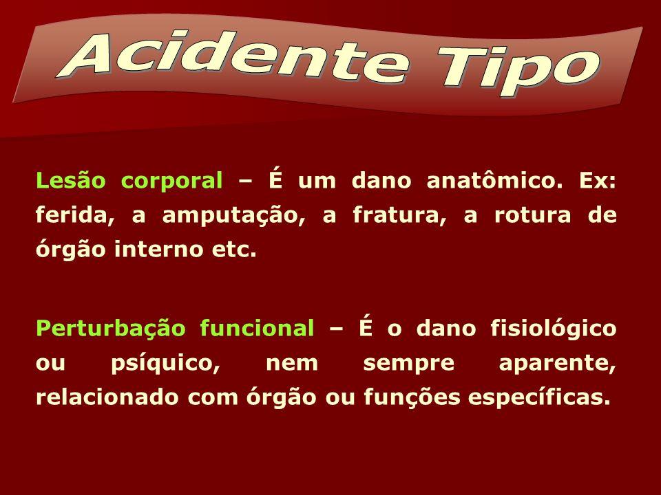 Acidente Tipo Lesão corporal – É um dano anatômico. Ex: ferida, a amputação, a fratura, a rotura de órgão interno etc.