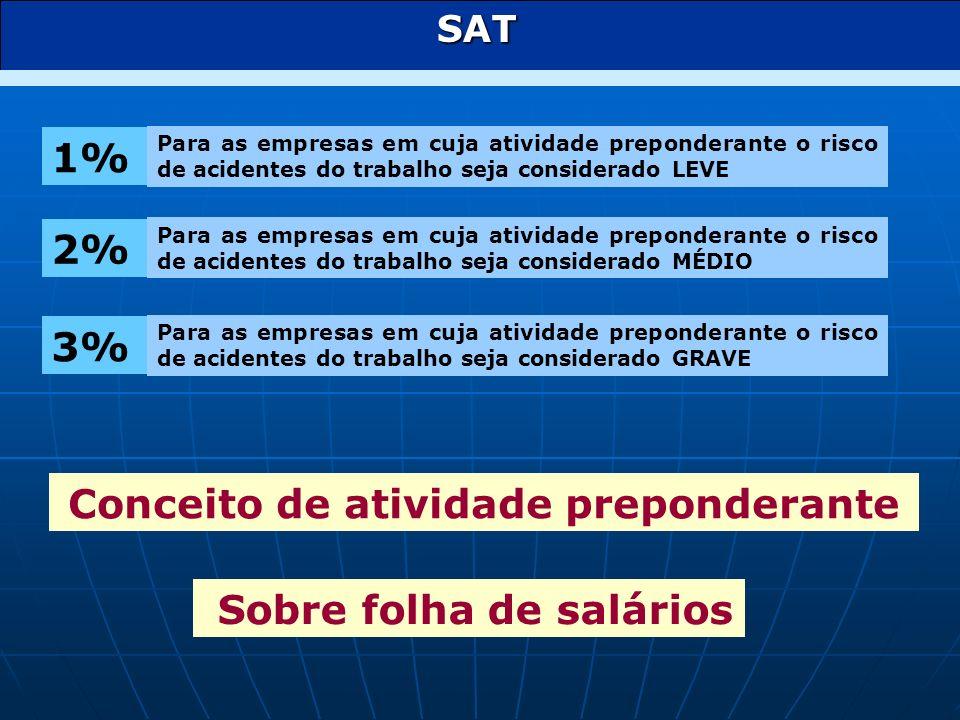 Conceito de atividade preponderante Sobre folha de salários