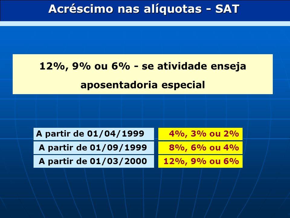 Acréscimo nas alíquotas - SAT