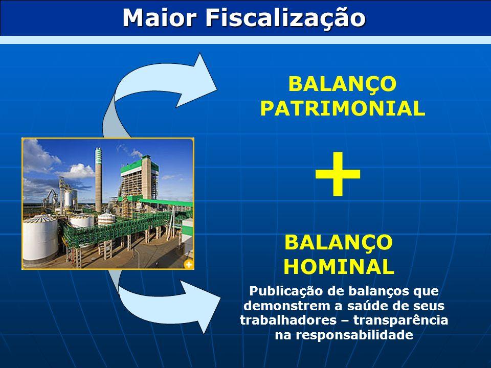 + Maior Fiscalização BALANÇO PATRIMONIAL BALANÇO HOMINAL