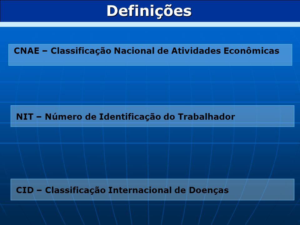 Definições CNAE – Classificação Nacional de Atividades Econômicas